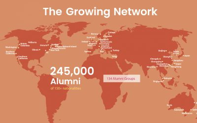 The Growing Network